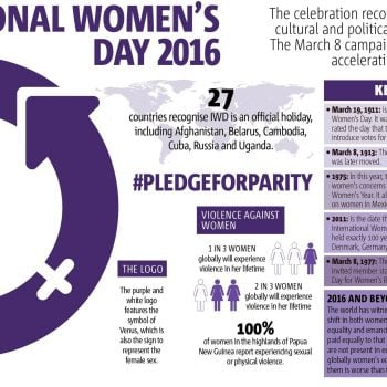 WORLD VOICE: International Women's Day 2016: Taking Action for Gender Parity